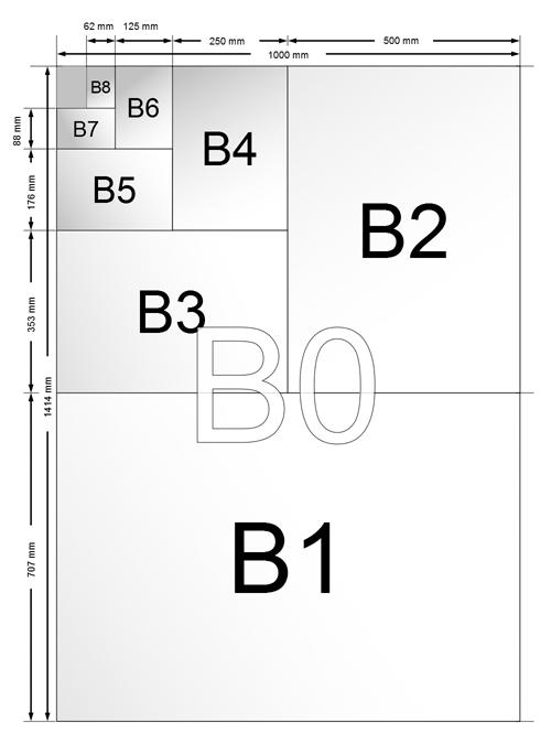 Размеры форматов листов